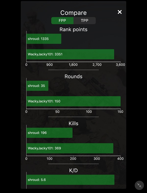 battle-mentor-season-compare
