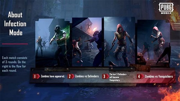 Zombie Types In Zombie Infection Mode